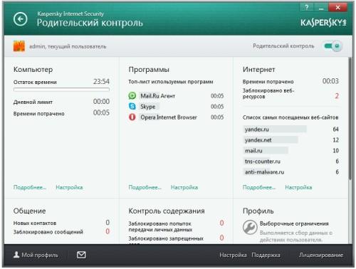 Родительский контроль, главное окно - Kaspersky Internet Security